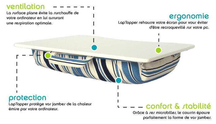 laptopper votre portable sur vos genoux blog wiki actualit s trucs et astuces pour geeks. Black Bedroom Furniture Sets. Home Design Ideas